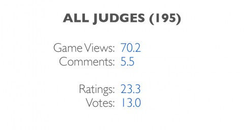 judges-all