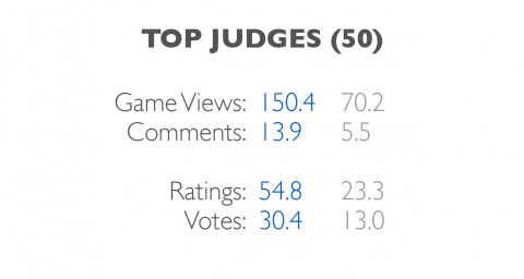 judges-top